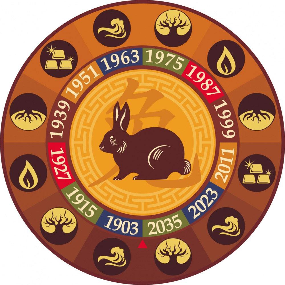 2023 год Кролика - стихия и цвет