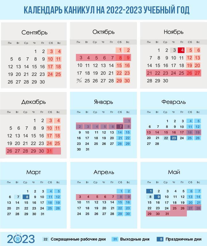 Календарь каникул на 2022-2023 учебный год по триместрам