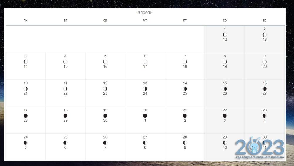 Лунный календарь на апрель 2023 года