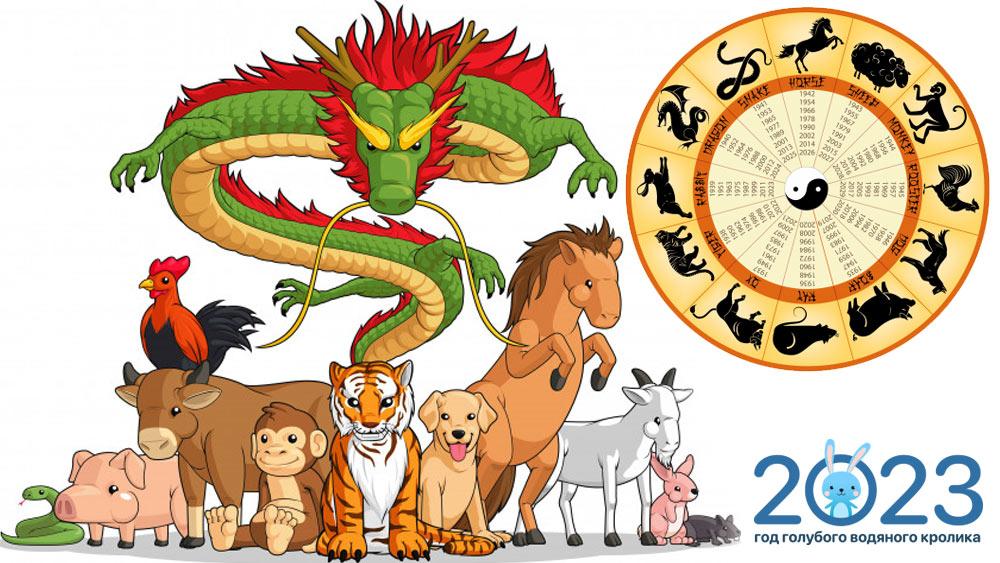 Все животные китайского гороскопа - кто будет символом 2023 года