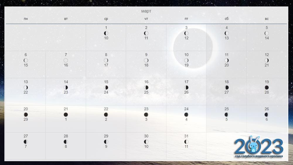 Лунный календарь на март 2023 года