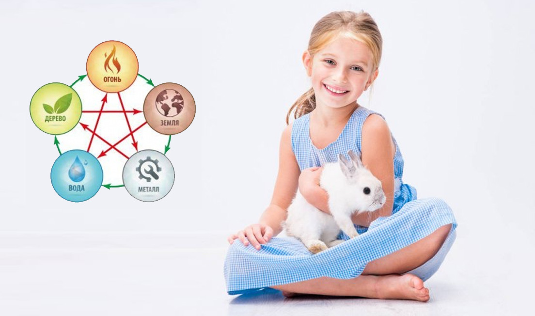 Какими будут дети, рожденные в 2023 год Водяного Кролика - особенности стихии