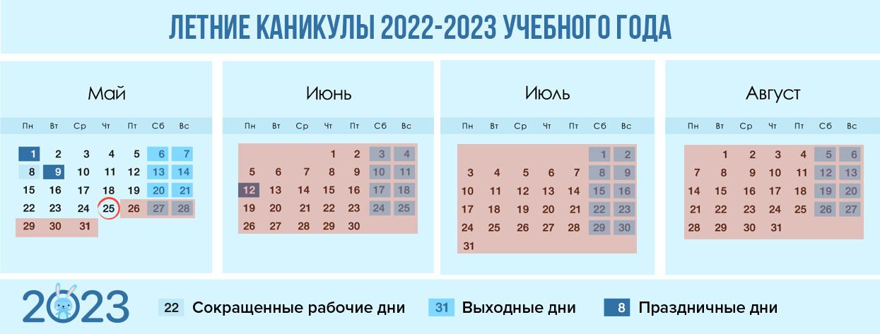 Летние каникулы 2023 учебного года - даты