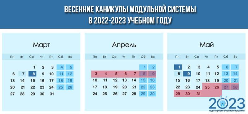 Весенние каникулы при модулях на 2022-2023 учебный год