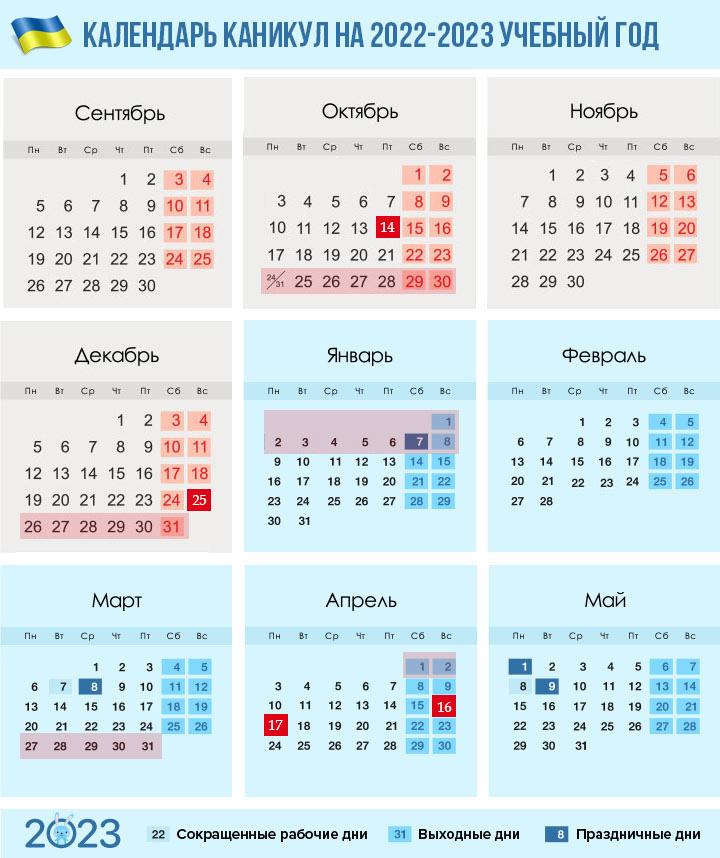 Календарь каникул в Украине 2022-2023 учебный год (семестры)