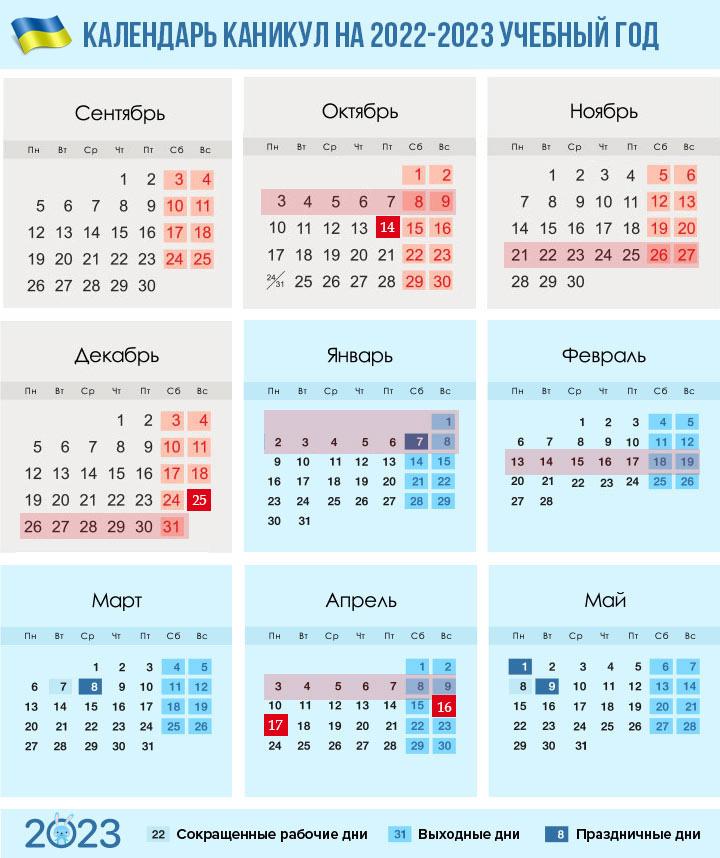 Календарь каникул в Украине 2022-2023 учебный год (триместры)