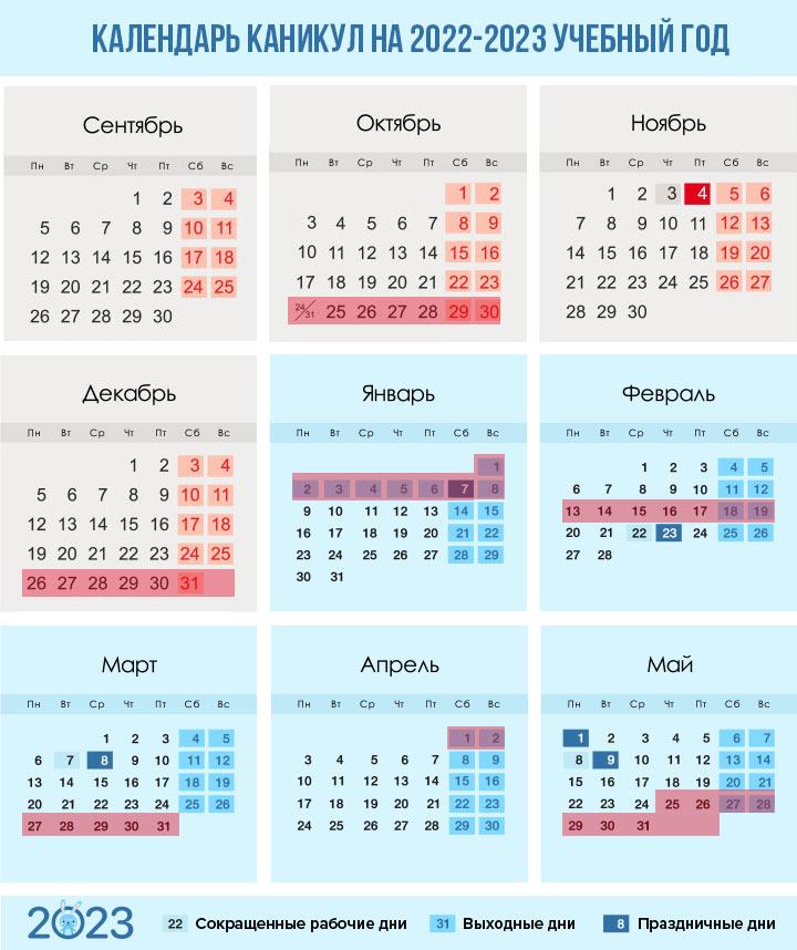 Календарь каникул по четвертям 2022-2023 учебный год