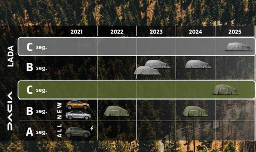 Все новинки российского автопрома 2022-2023 года