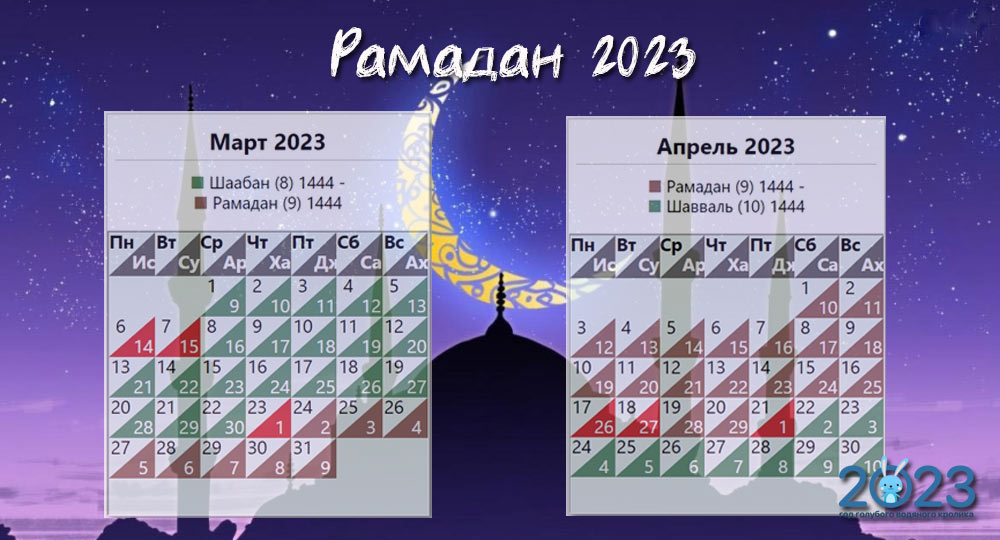 Рамадан 2023 - даты по Хиджре